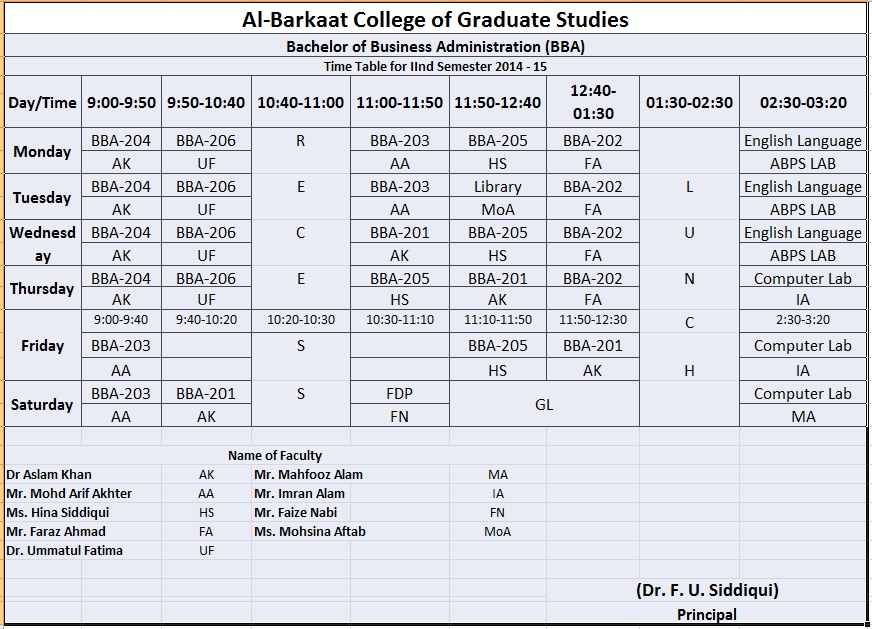 BBA Time table